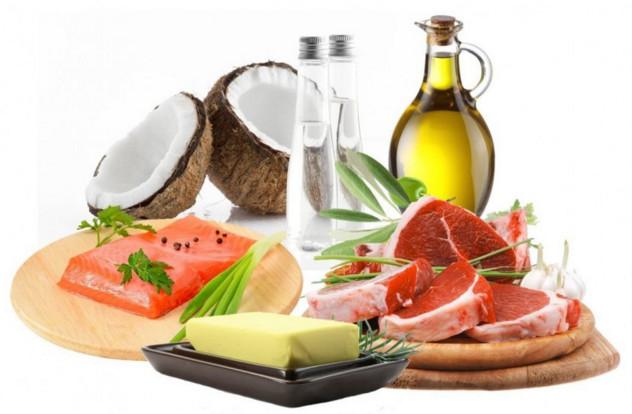 кислотные продукты питания
