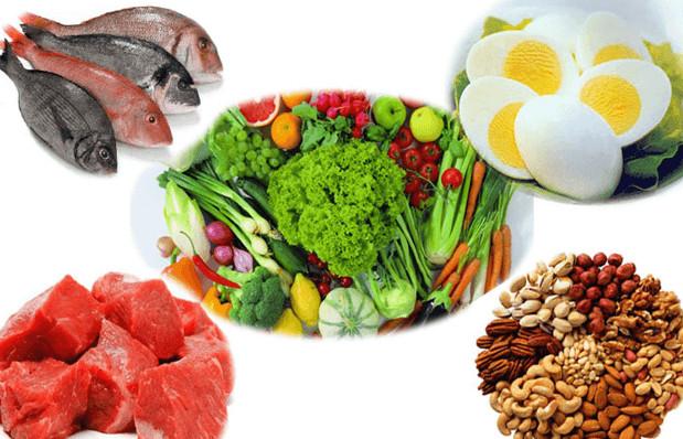 В каких продуктах витамин В