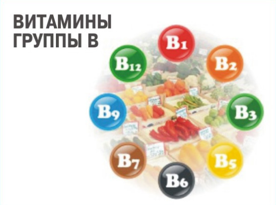 совместимости витаминов В1, В6, В12