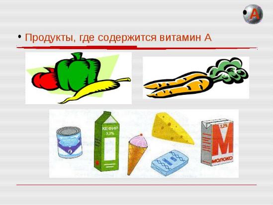 Витамин А где содержится