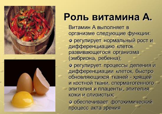 роль витамина а в организме