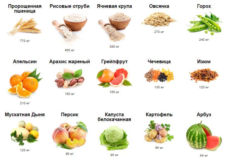где содержится витамин B8