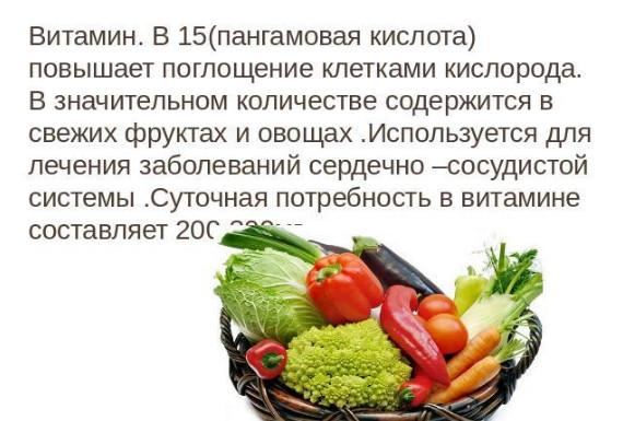 функций витамина в15