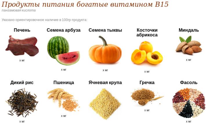 vitamin-b15-4