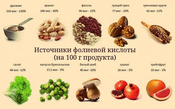 vitamin-b94