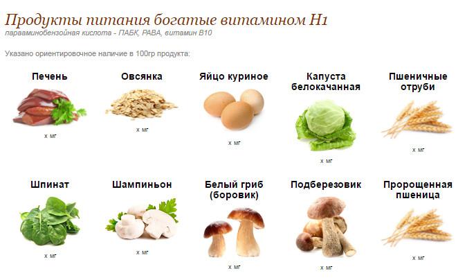 продукты богатые витамином н1