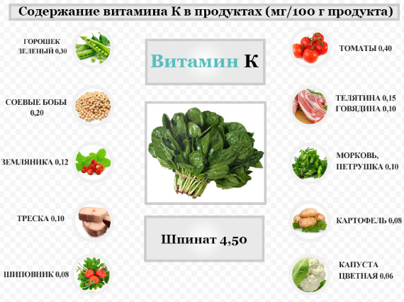 vitamin-k-5