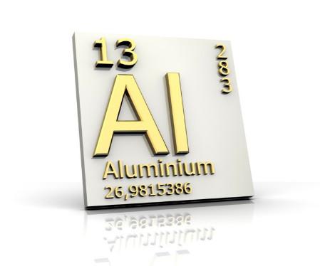 Алюминий в организме человека