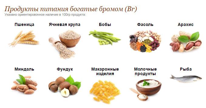 бром в продуктах
