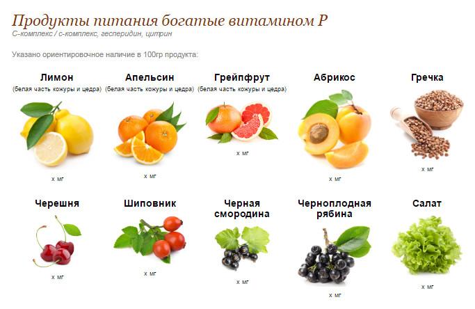 продукты богатые витамином р