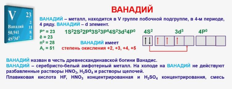 Формула ванадия