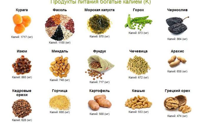kaliy-v-organizme2